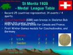 st moritz 1928 medal league table