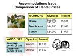 accommodations issue comparison of rental prices