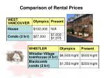 comparison of rental prices