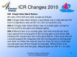 icr changes 201013