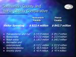 snohomish county and pierce county comparative