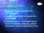 tourism overview the changing landscape16