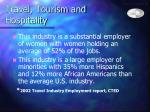 travel tourism and hospitality11