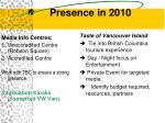 presence in 2010