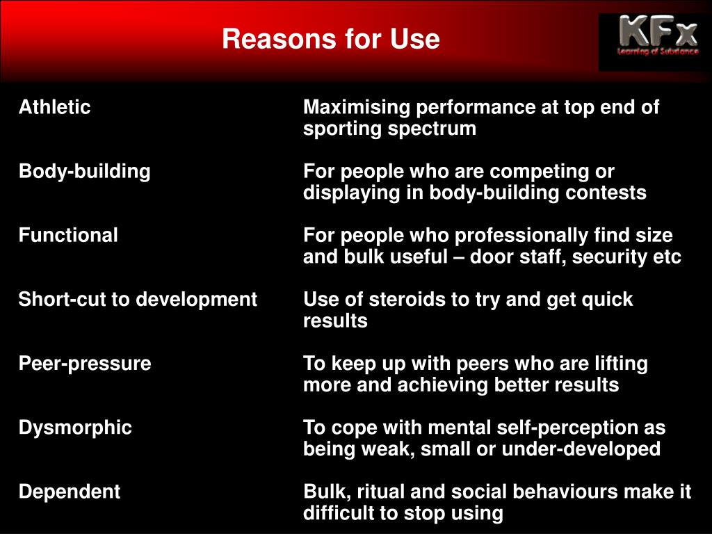 Reasons for Use