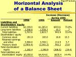 horizontal analysis of a balance sheet38