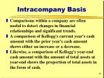 intracompany basis