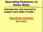 operating expenses to sales ratio