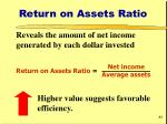 return on assets ratio