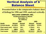 vertical analysis of a balance sheet