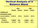 vertical analysis of a balance sheet45