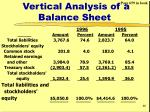 vertical analysis of a balance sheet46