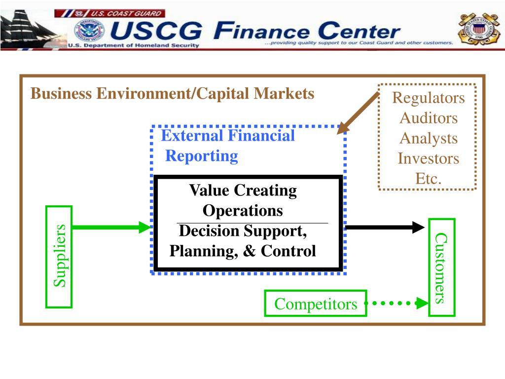 Business Environment/Capital