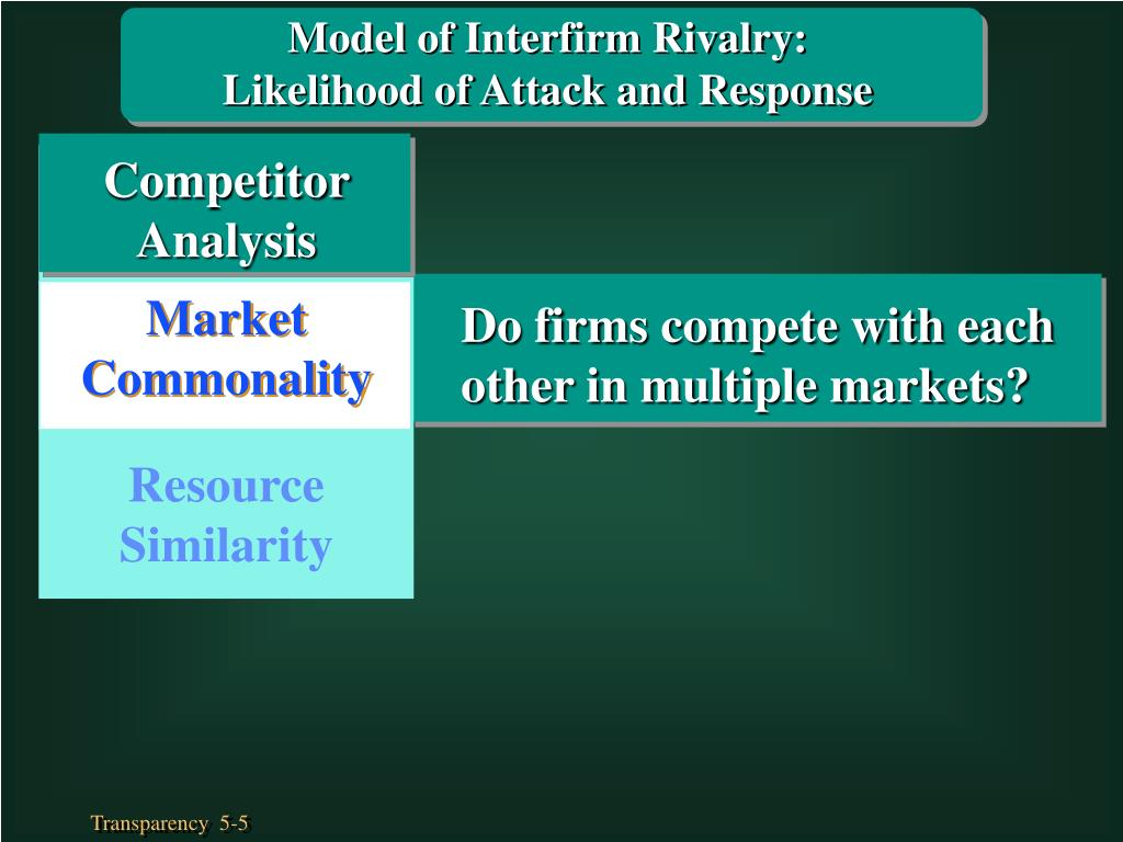 market commonality vs resource similarity
