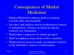 consequences of market mediation