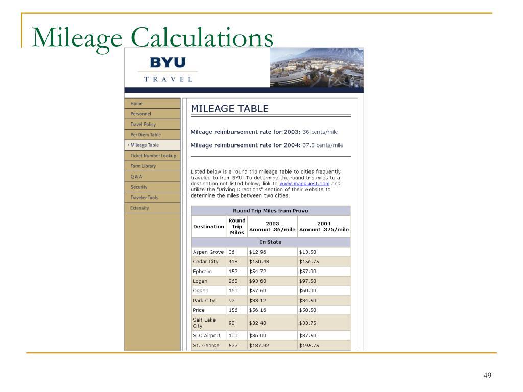 Mileage Calculations