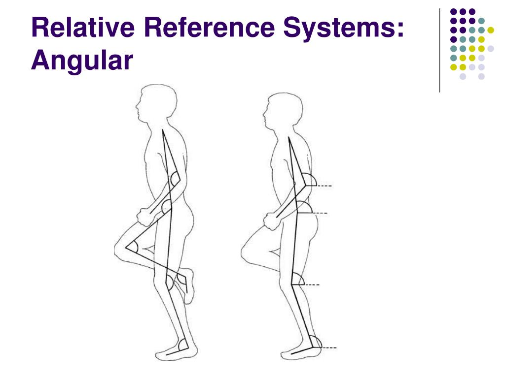 Relative Reference Systems: Angular