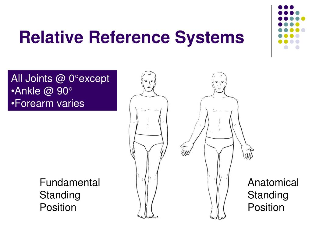 Relative Reference Systems