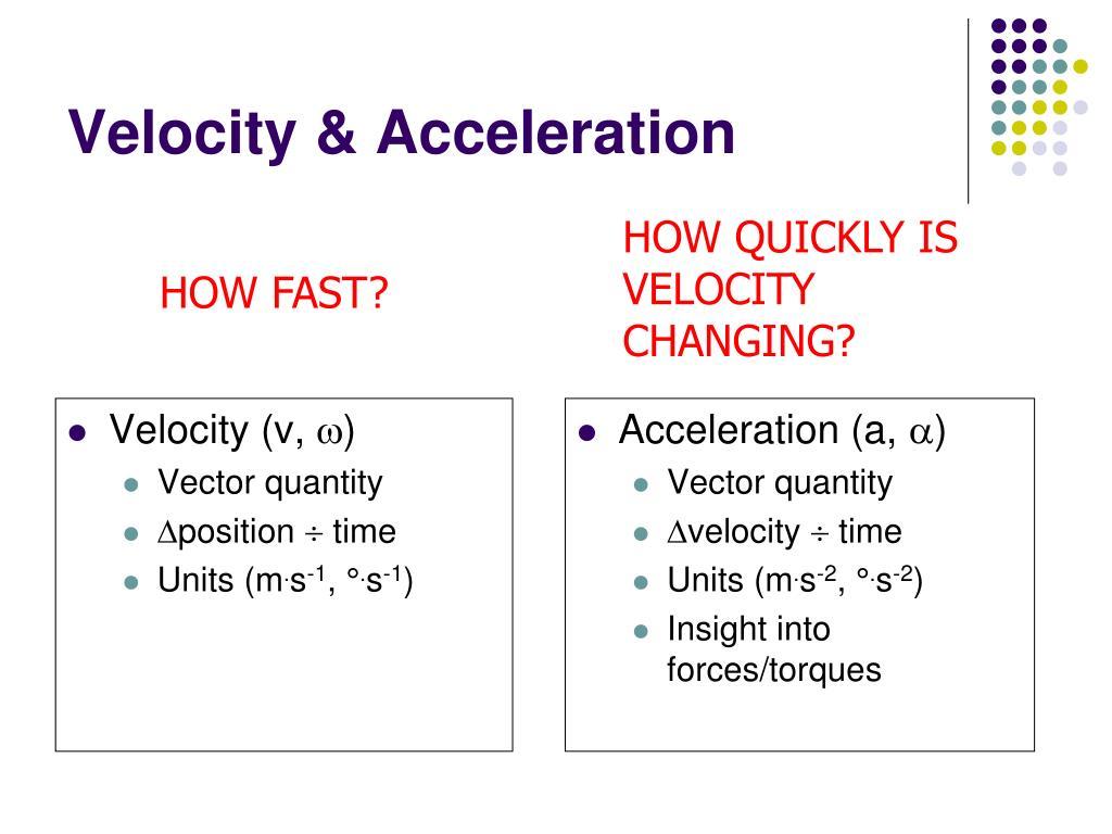 Velocity (v,
