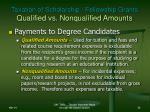 taxation of scholarship fellowship grants qualified vs nonqualified amounts