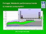 portugal metabolic performance trends a material consumption
