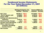 condensed income statements for the year ended december 31 2001 in millions