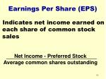 earnings per share eps