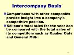 intercompany basis