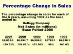 percentage change in sales
