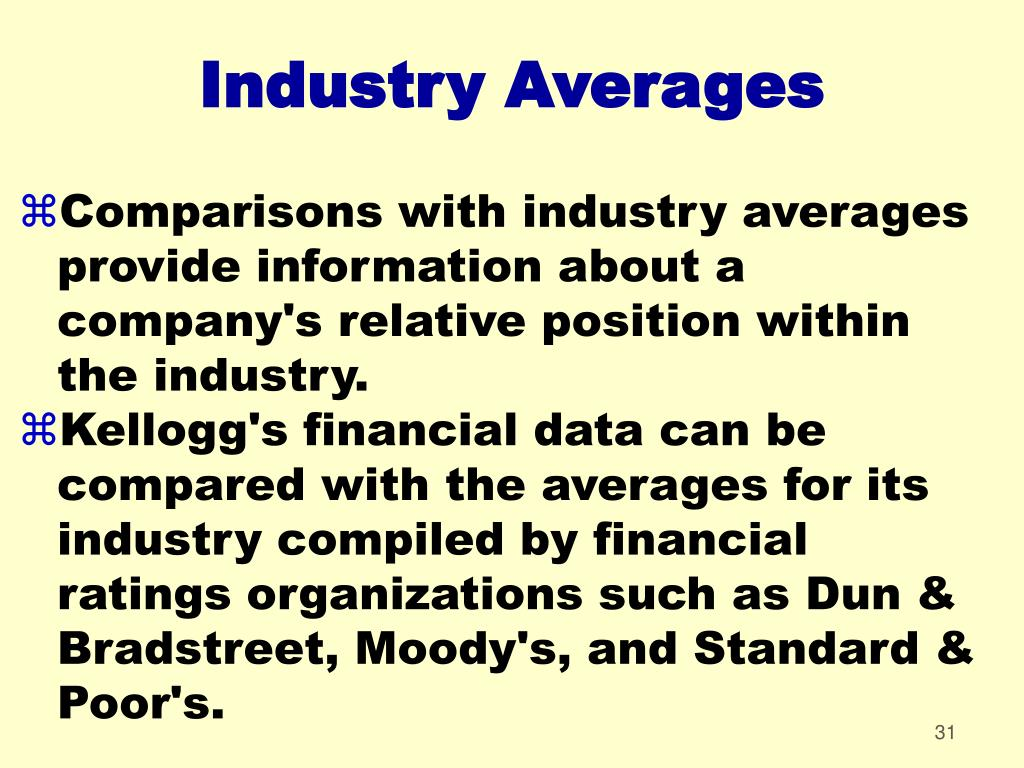 Industry Averages