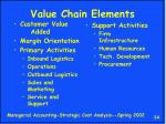 value chain elements