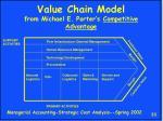 value chain model from michael e porter s competitive advantage