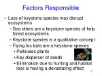 factors responsible62
