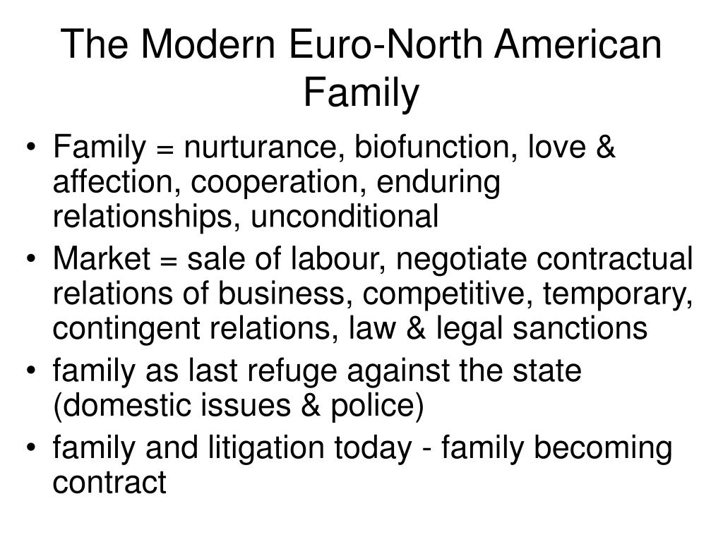 The Modern Euro-North American Family