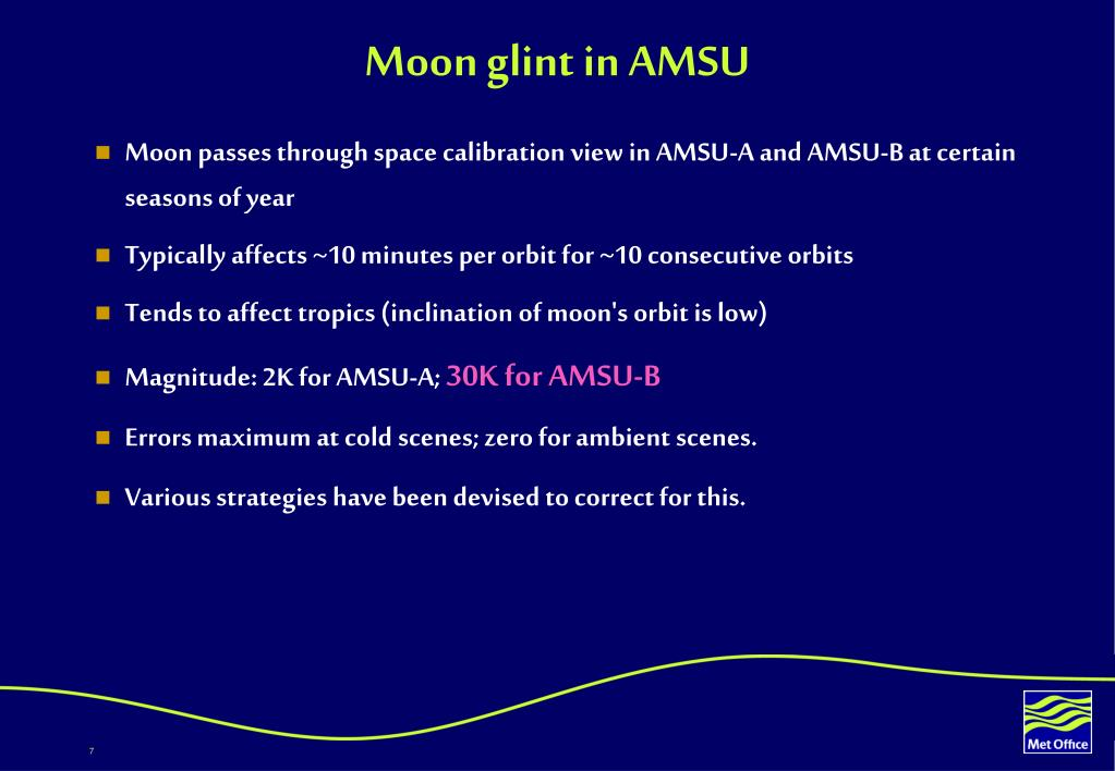 Moon glint in AMSU