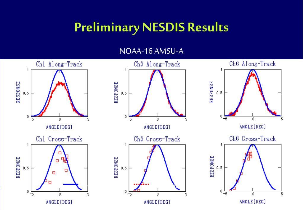 Preliminary NESDIS Results