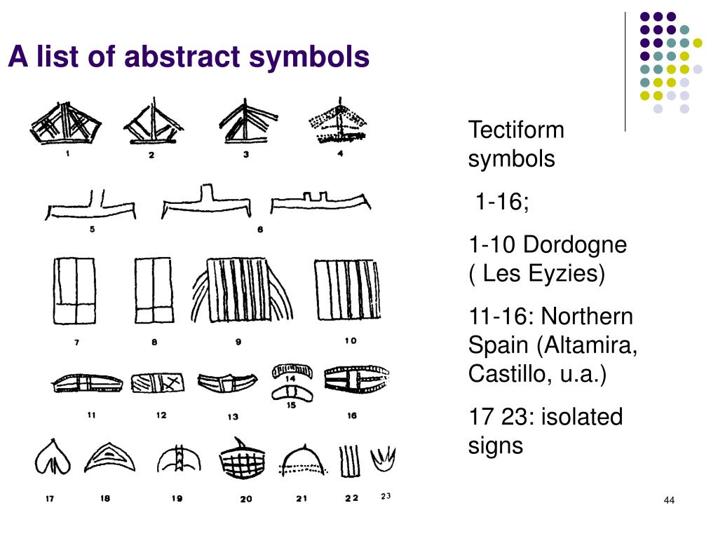 A list of abstract symbols