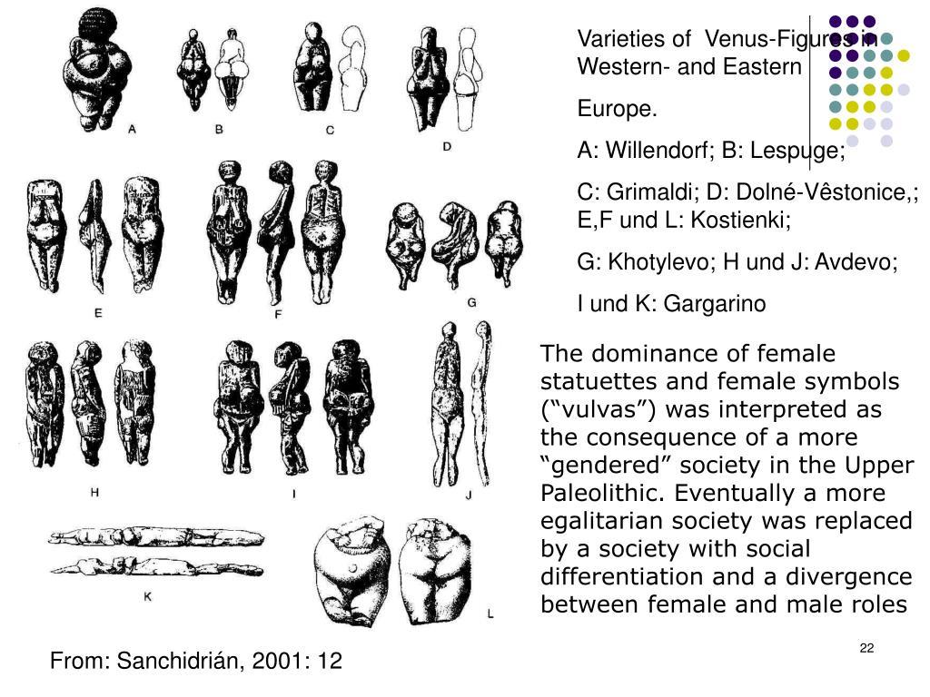 Varieties of  Venus-Figures in Western- and Eastern