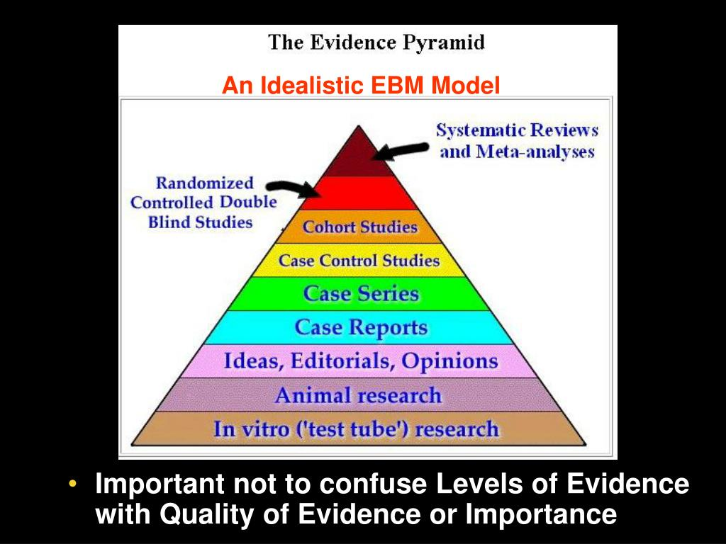 An Idealistic EBM Model