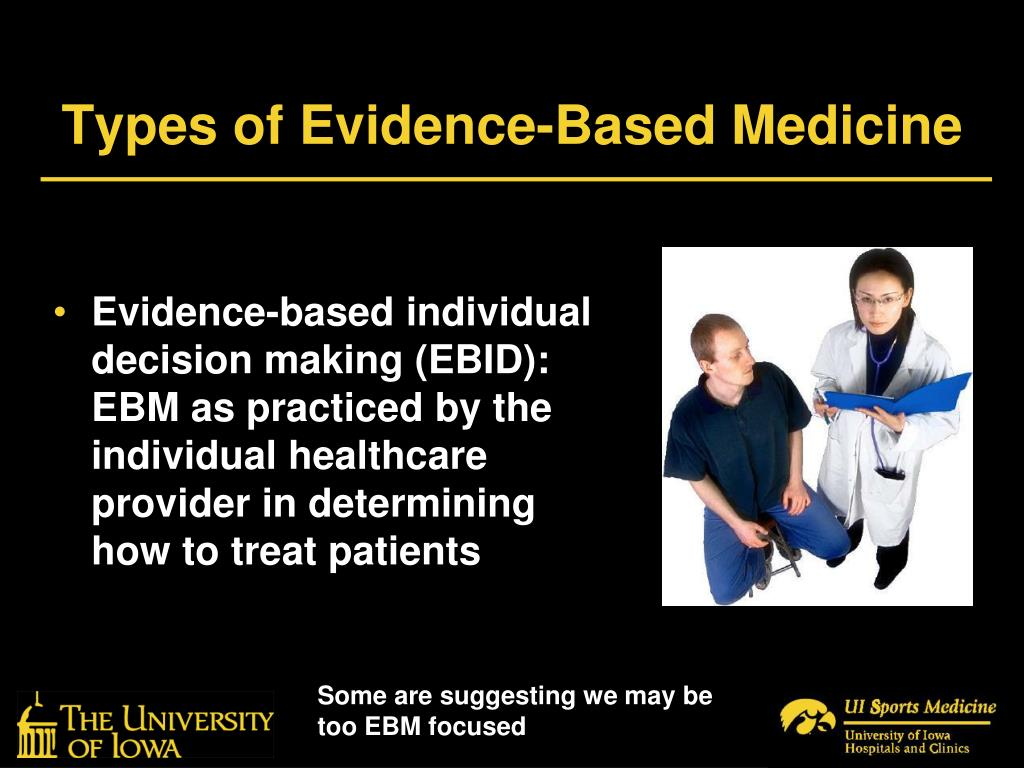 Types of Evidence-Based Medicine