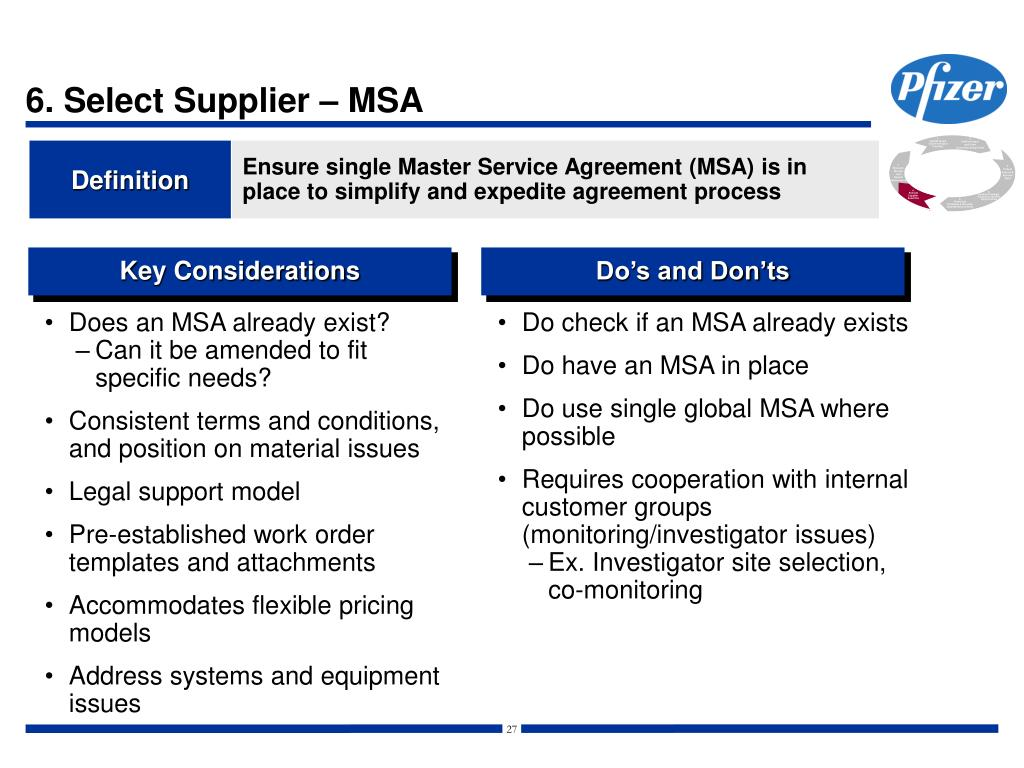 PPT - Global Strategic Sourcing Selection of CRO Service