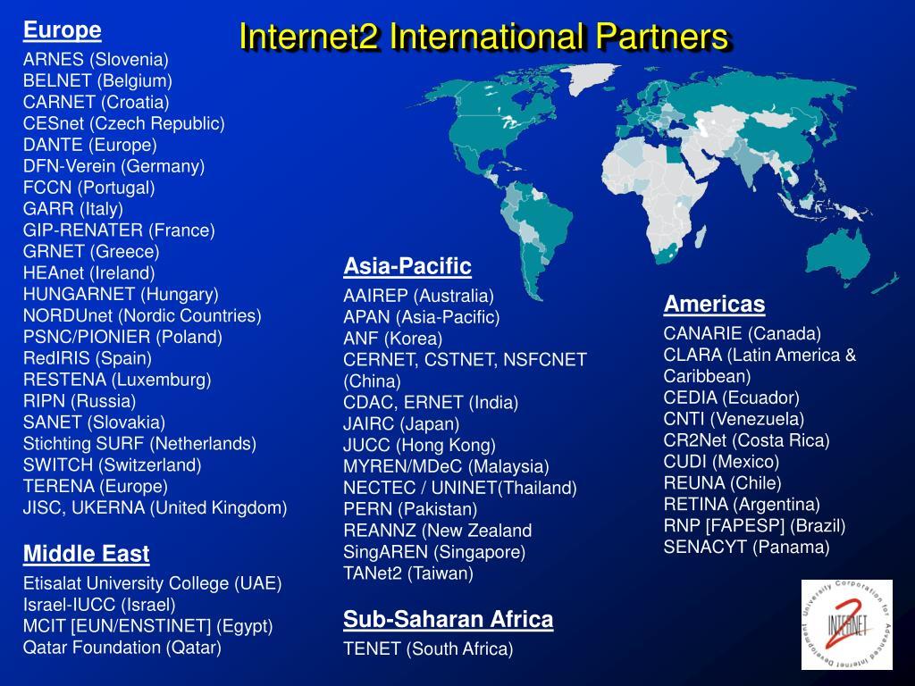 Internet2 International Partners