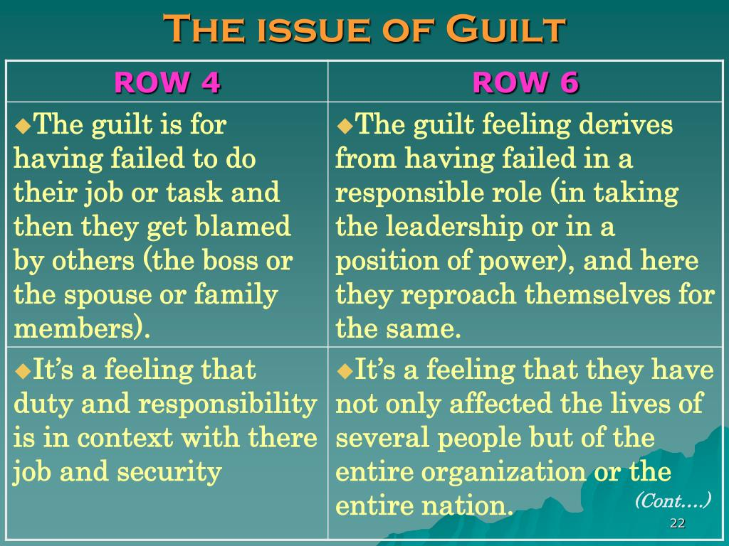 The issue of Guilt