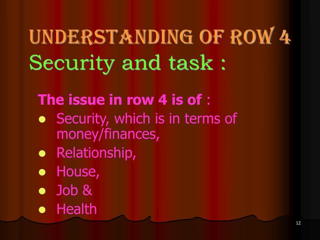 UNDERSTANDING OF ROW 4