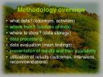 meth o dology overview