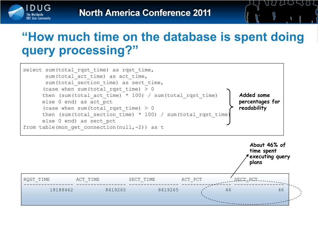 """""""How much time on the database is spent doing query processing?"""""""