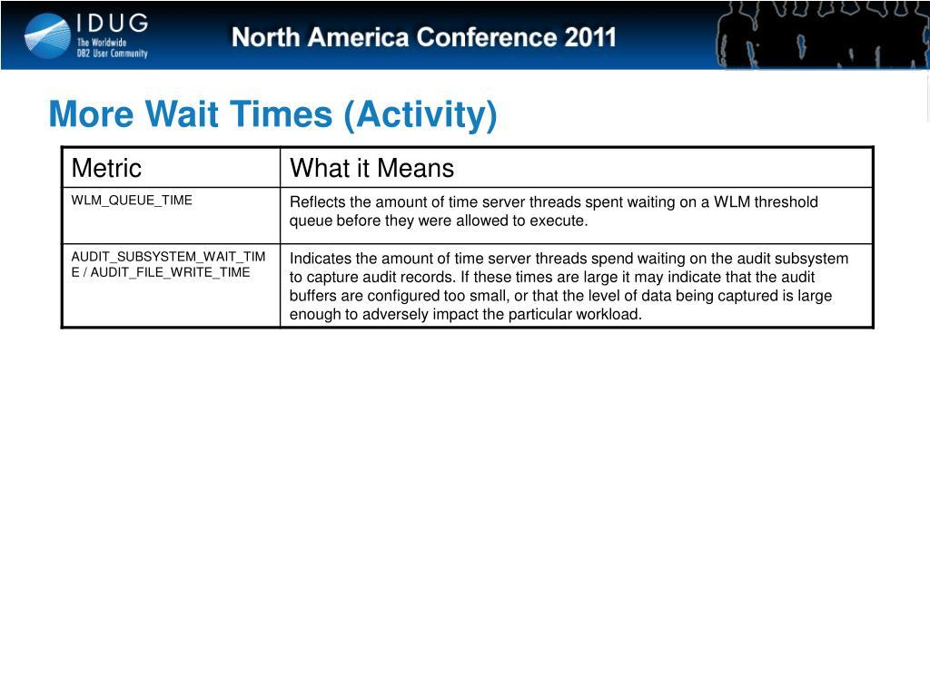 More Wait Times (Activity)