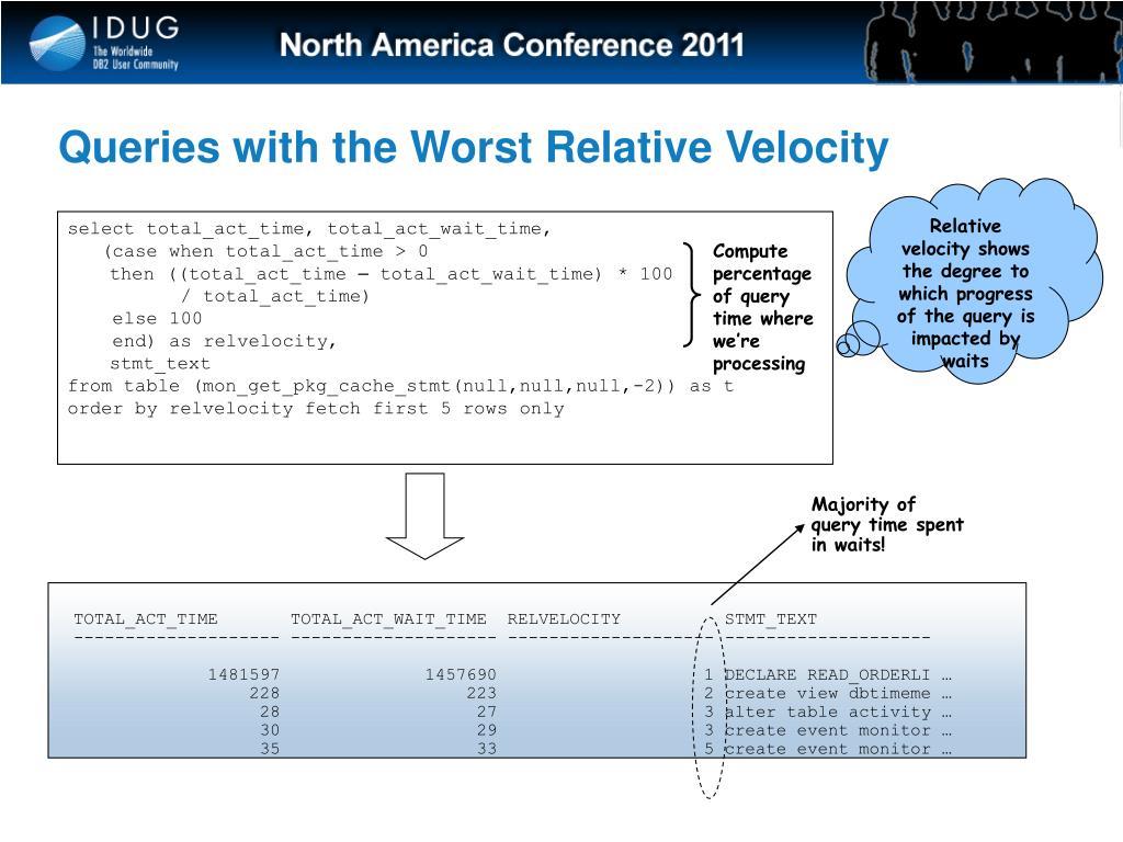 Queries with the Worst Relative Velocity