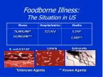 foodborne illness the situation in us