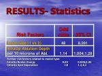 results statistics